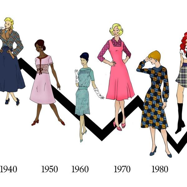 History of eastern fashion 56
