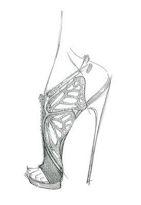 Как Нарисовать Туфли На Шпильке